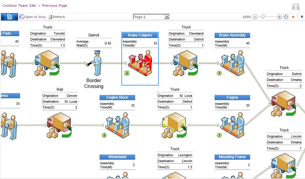 Microsoft Visio Viewer 2013
