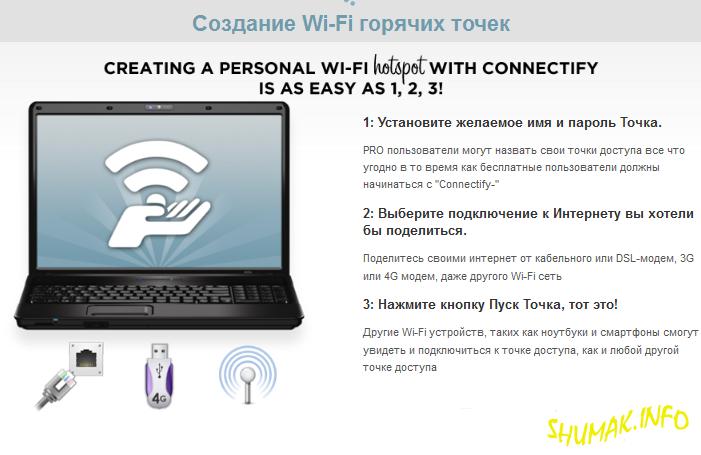 Connectify скачать бесплатно на русском